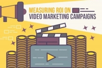 Infographic: How to Measure the Success of your Videos