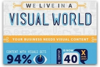 Infographic: Why Visual Content is Better than Text